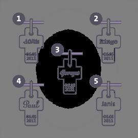 Gravure au verso de la croix de la médaille de baptême GOSPEL de la collection de bijoux pour enfants MIKADO.