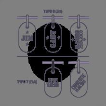 Typographies pour la gravure du pendentif WOODSTOCK de la collection de bijoux pour enfants MIKADO.