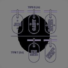 Typographies pour la gravure du pendentif de baptême SEX SYMBOL de la collection de bijoux pour enfants MIKADO.