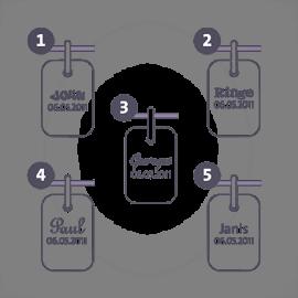 Choix de typographie pour la gravure de la médaille de baptême ASTRO de la collection de bijoux pour enfants MIKADO.