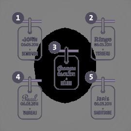 Elección de la tipografía para el grabado de la medalla de bautismo ASTRO STAR de la colección de joyas infantiles MIKADO.